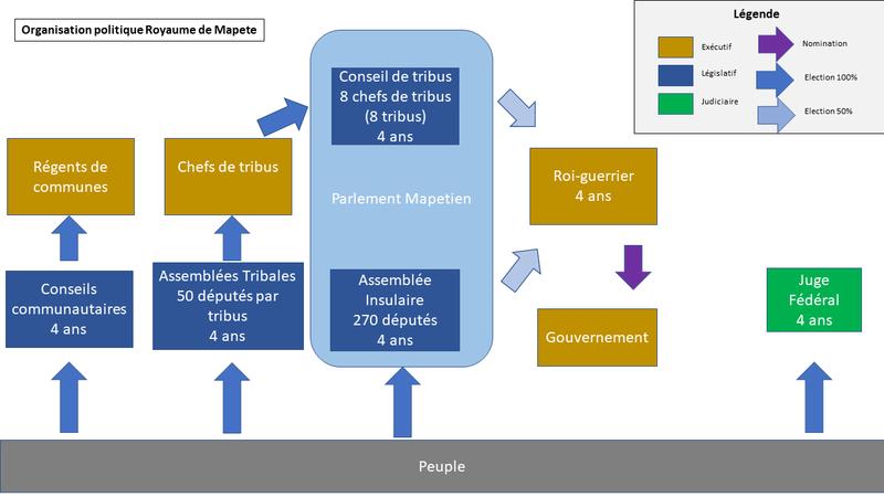 [RP]Elections anticipées à Mapete 2019 - Page 5 Prysen11