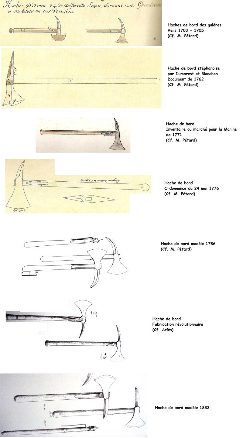 Les haches de bord  - Page 2 Evolut11