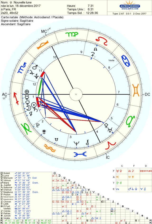 NL 18 décembre 2017 - Page 2 Astro_11