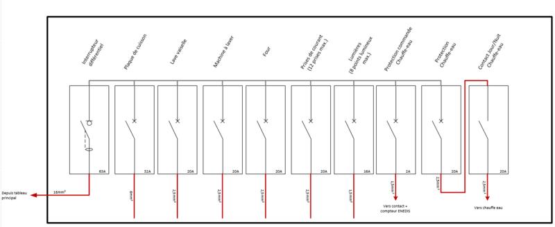 Changement tableau electrique Schema10