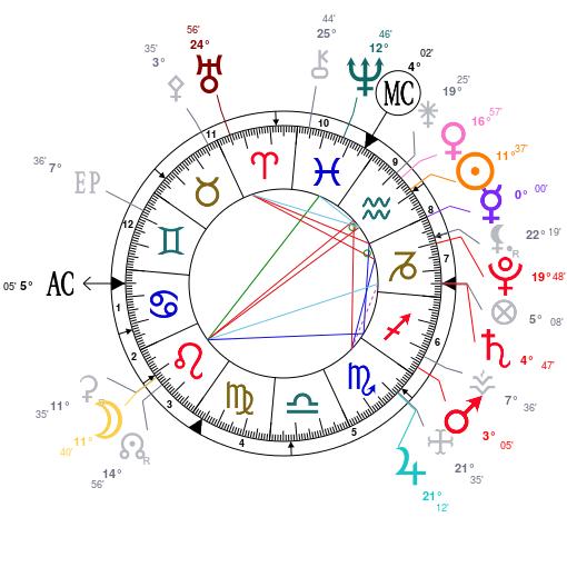 Aspects du mois de Janvier - Page 10 Astrot11