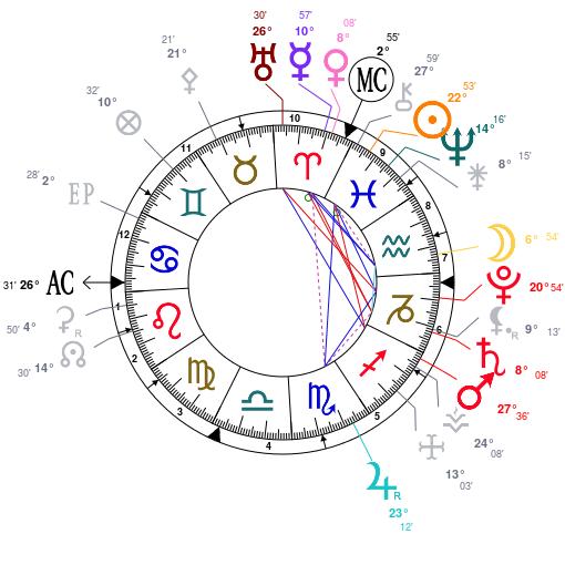 Aspects du mois de Mars - Page 6 Astrot13