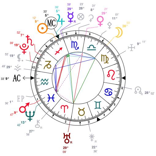Aspects du mois de Décembre Mercur11