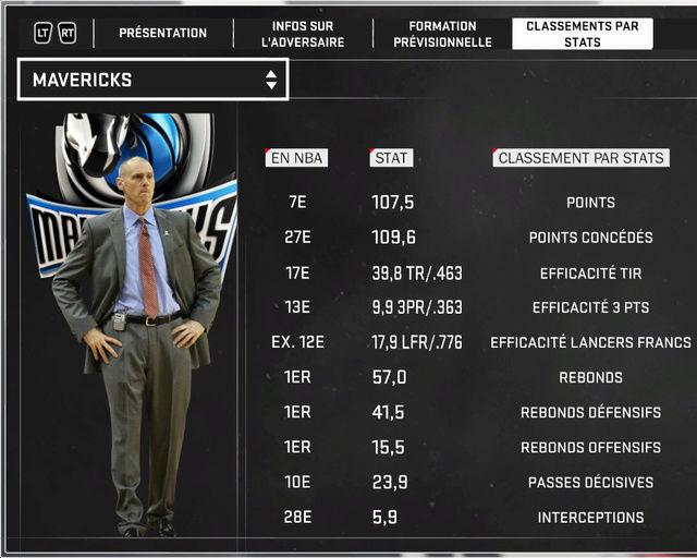 Mavericks Corner Stats_12