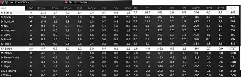 Mavericks Corner - Page 2 Stats_15