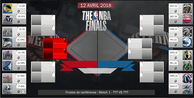 NBA PLAYOFFS 2018 Tablea10