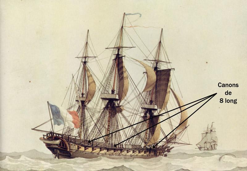 Artillerie Navale sous la Révolution et le Consulat  174_8_10