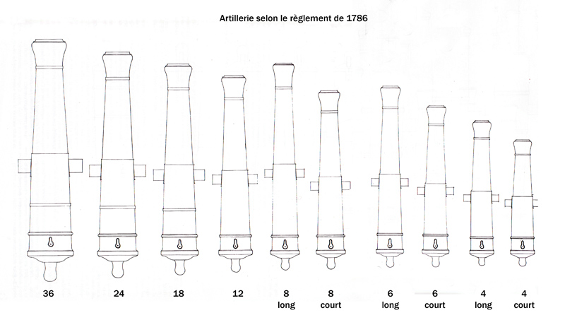 Artillerie Navale sous la Révolution et le Consulat  175_ar10