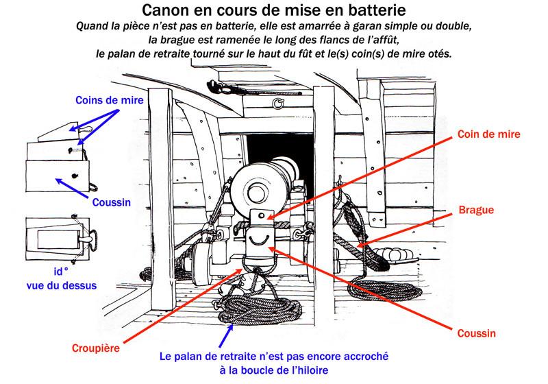 Artillerie Navale sous la Révolution et le Consulat  178_mi10