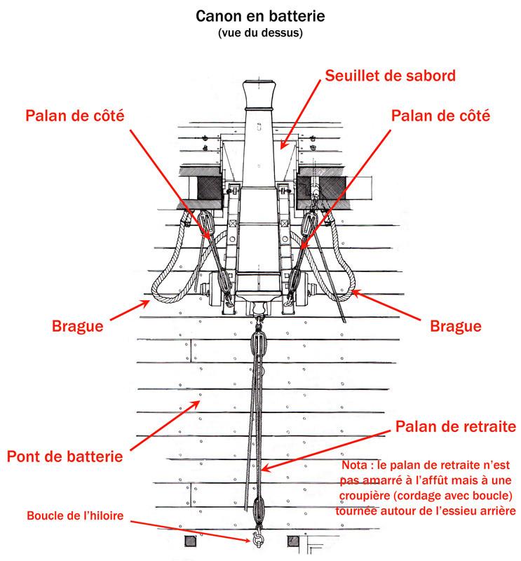 Artillerie Navale sous la Révolution et le Consulat  179_ca10