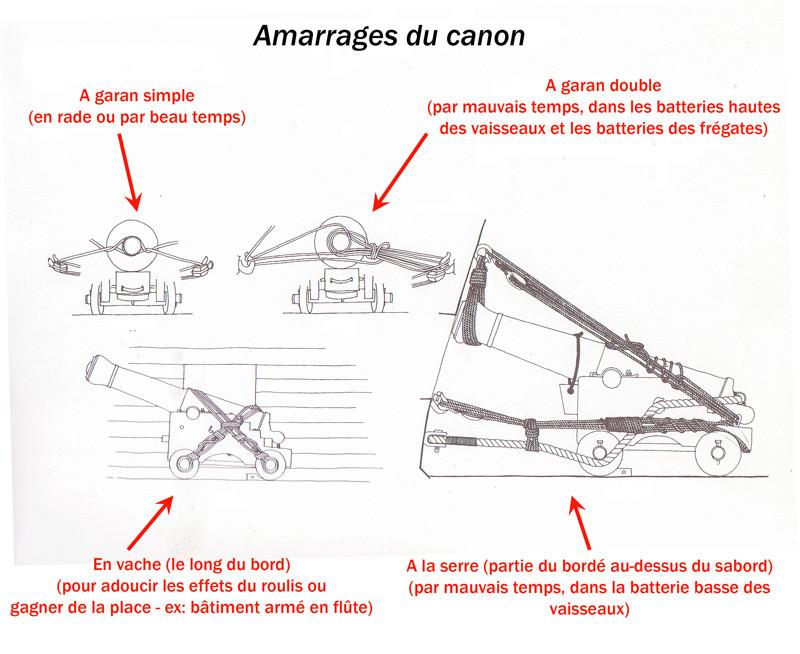Artillerie Navale sous la Révolution et le Consulat  180_am11