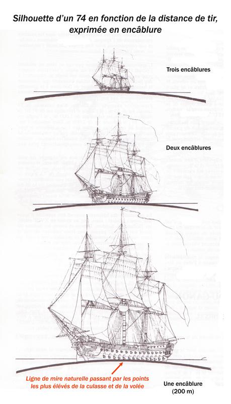 Artillerie Navale sous la Révolution et le Consulat  184_7411