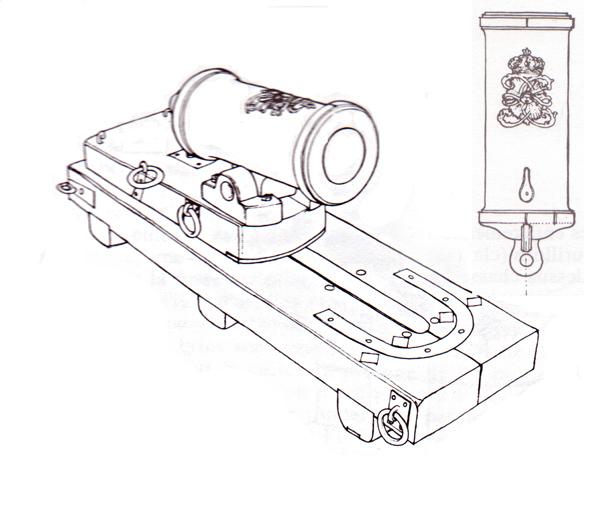 Artillerie Navale sous la Révolution et le Consulat  186_ob10