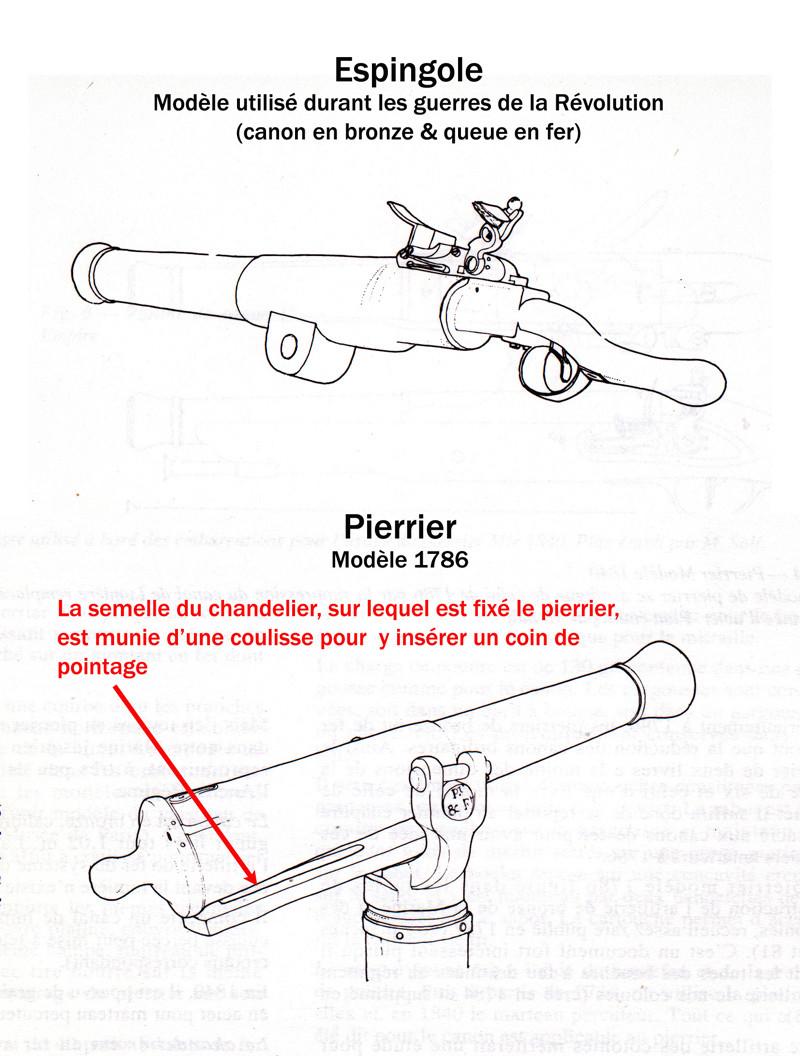 Artillerie Navale sous la Révolution et le Consulat  187_es10