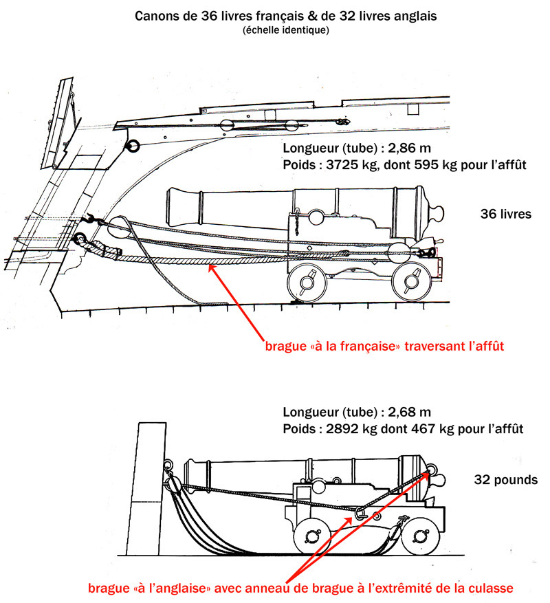 Artillerie Navale sous la Révolution et le Consulat  190_3610