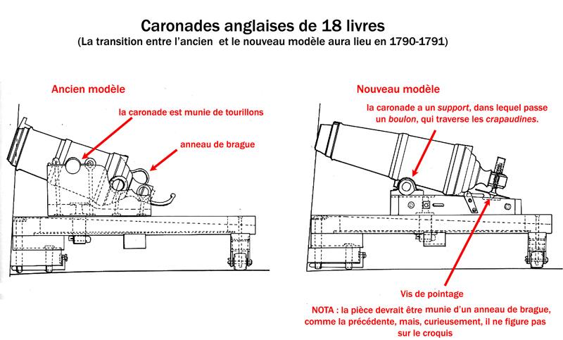 Artillerie Navale sous la Révolution et le Consulat  191_ca10