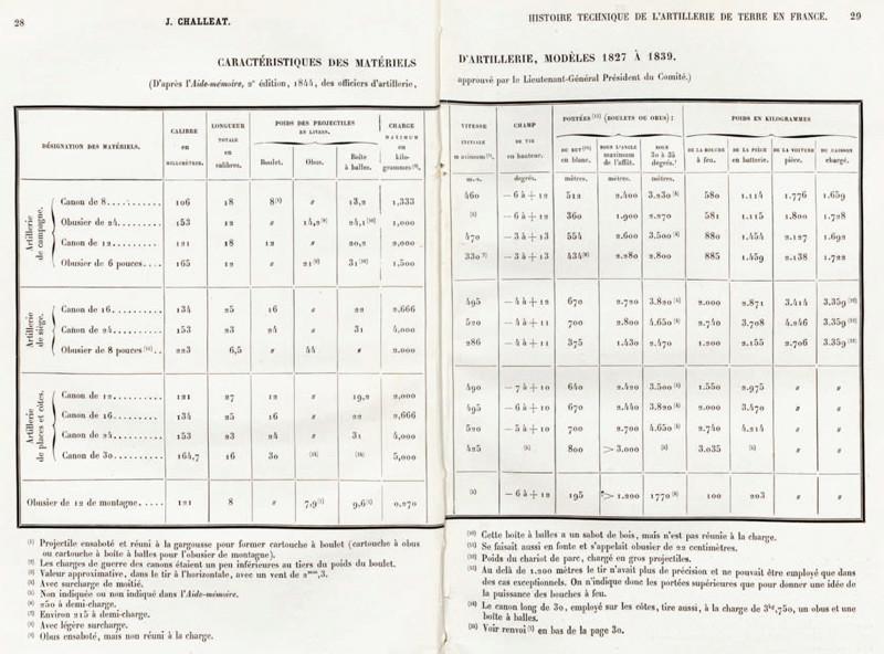 Artillerie Navale sous la Révolution et le Consulat  Artill10