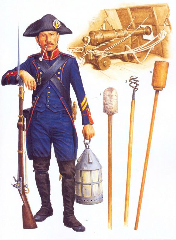 Artillerie Navale sous la Révolution et le Consulat  F_equi10