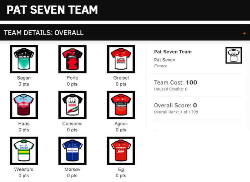 Tour Down Under VG 2018 Team10