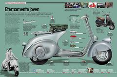 Publicités Vespa 30554711