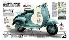 Publicités Vespa 30812511