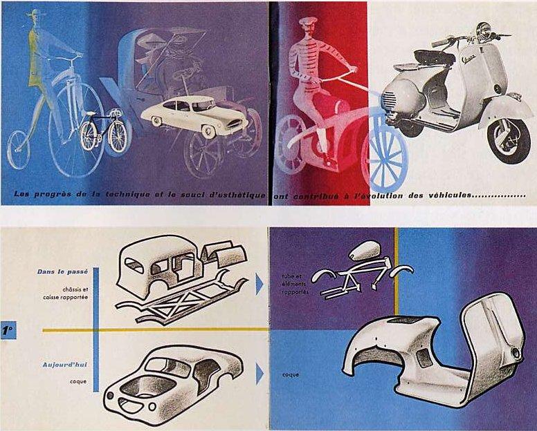 Publicités Vespa Piaggi98