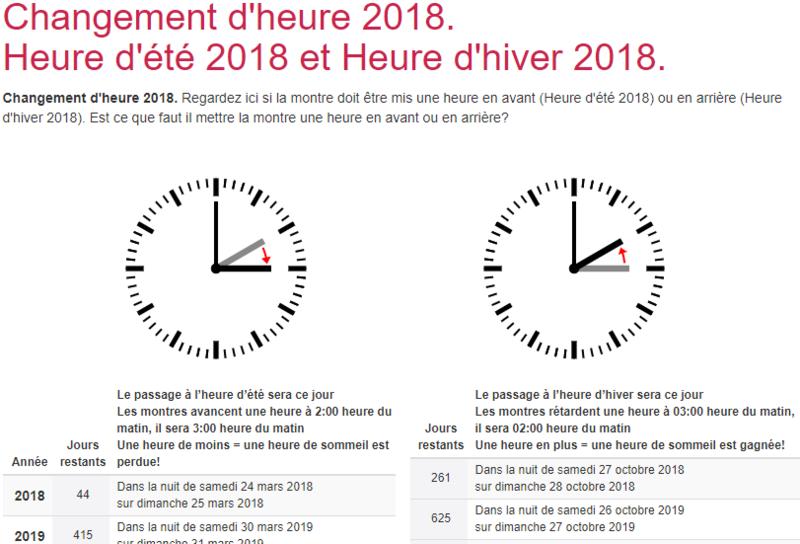 Sondage modifie modifie fin de l 39 heure d 39 t - Changement heure d hiver 2017 ...
