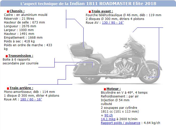 RoadMaster ELITE Snip_367