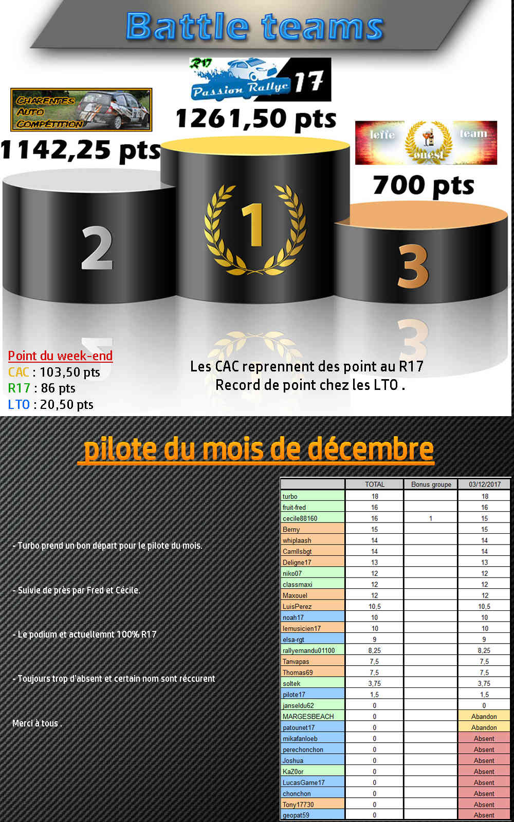 Week-end du3/12/2017 Hebdo_33