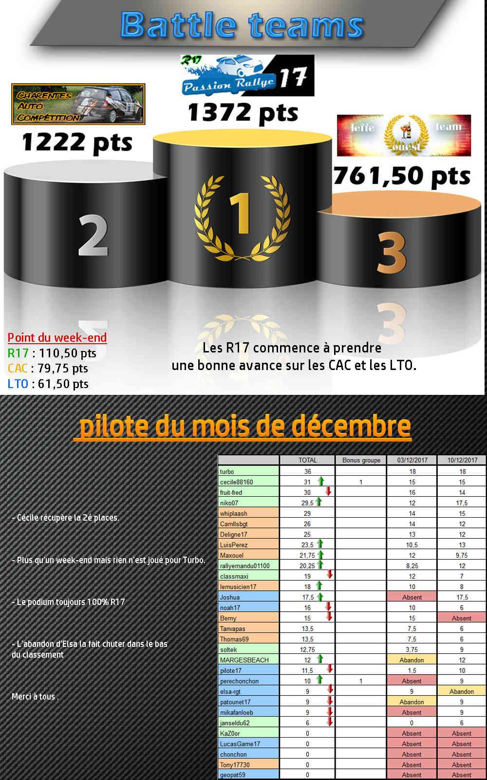 Week-end du10/12/2017 Hebdo_35