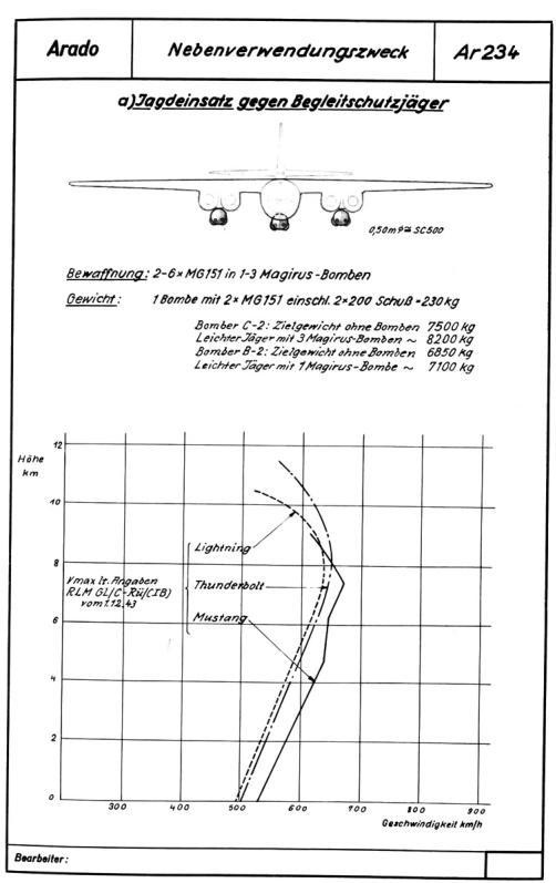 Luftwaffe 46 et autres projets de l'axe à toutes les échelles(Bf 109 G10 erla luft46). - Page 19 Arado_10