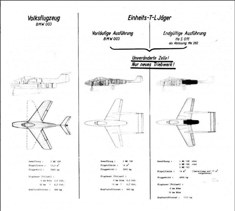 Luftwaffe 46 et autres projets de l'axe à toutes les échelles(Bf 109 G10 erla luft46). - Page 20 Volk10