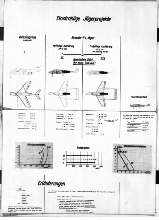 Luftwaffe 46 et autres projets de l'axe à toutes les échelles(Bf 109 G10 erla luft46). - Page 20 Volks10