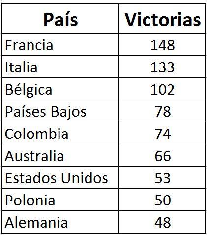 Victorias UCI Colombianas - 2017 - Página 4 Balanc16