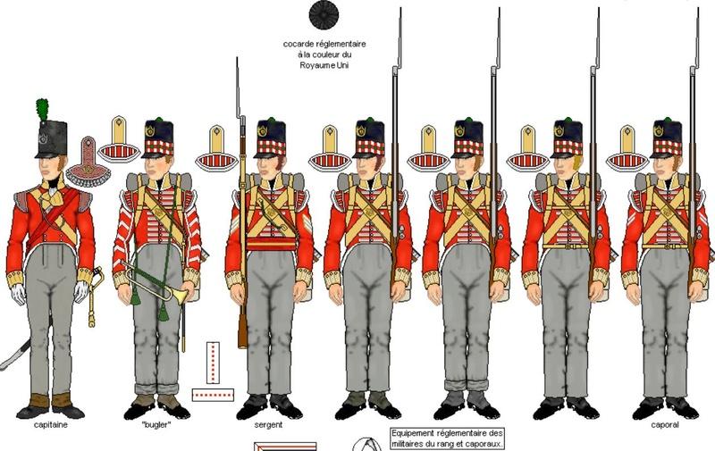 Napoléonien, péninsule ibérique : les Écossais 7110