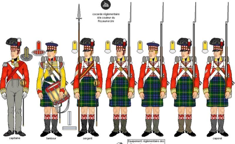 Napoléonien, péninsule ibérique : les Écossais 9211