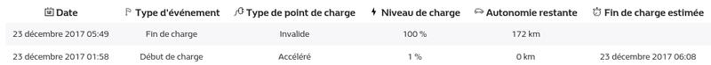 Formule de calcul du temps de recharge... Captur39