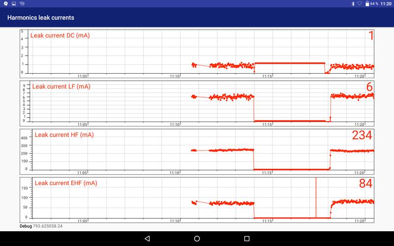 """Trop d'harmoniques = """"charge batterie impossible"""" ? Screen13"""