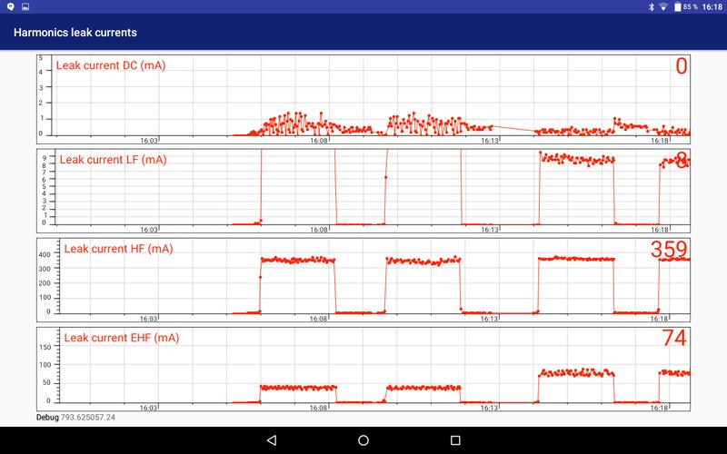"""Trop d'harmoniques = """"charge batterie impossible"""" ? Screen15"""