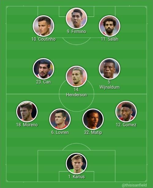 Maribor vs. Liverpool Squad10