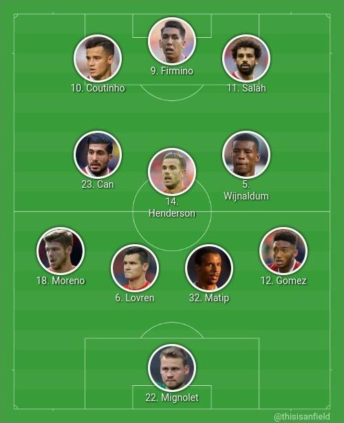 Tottenham vs. Liverpool Squad11