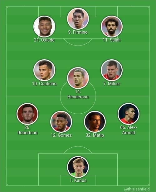 LFC Season 2017-18 - Page 2 Squad12
