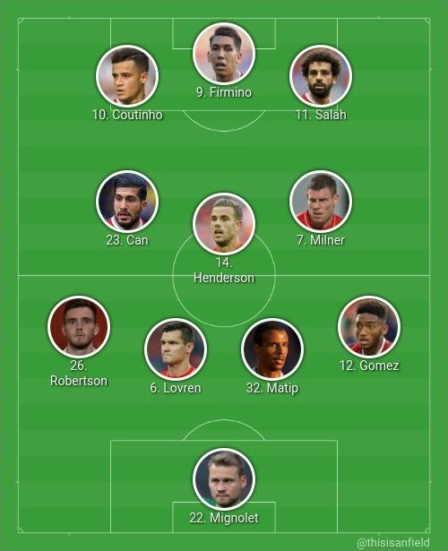 Tottenham vs. Liverpool Squad_11