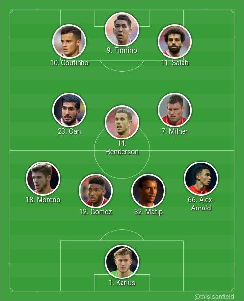 LFC Season 2017-18 - Page 2 Squad_12