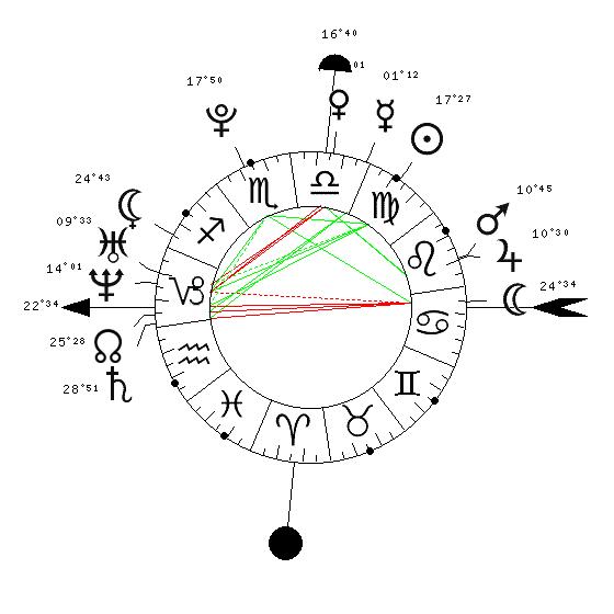 Les 3 cartes astrales Compos10