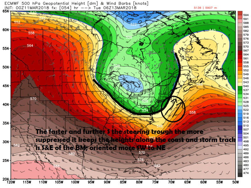 Tracking Another Possible Godzilla Mon-Tues, March 12th-13th Ecmwf110
