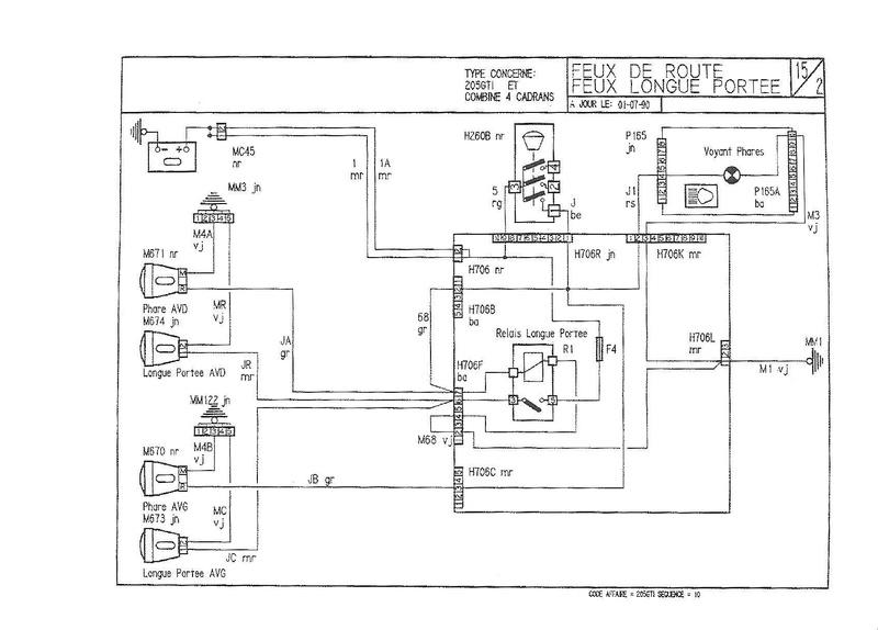 """Problème faisceau électrique sur GTI 1.9l de 1992 """"suisse"""" 1991_110"""