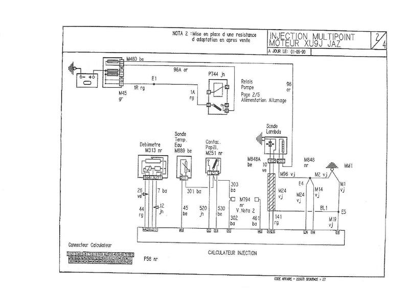 """Problème faisceau électrique sur GTI 1.9l de 1992 """"suisse"""" 1991_210"""