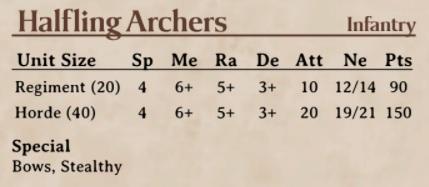 Liste teste, Halflings avec alliers doppelganger Archer10