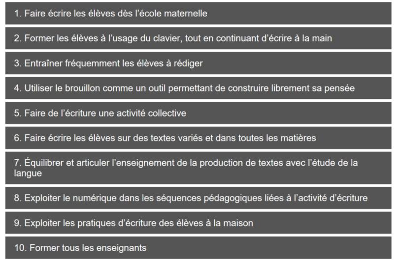 [CNESCO] Conférence de consensus, production de l'écrit. Cnesco10